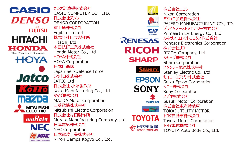 일본내판매실적